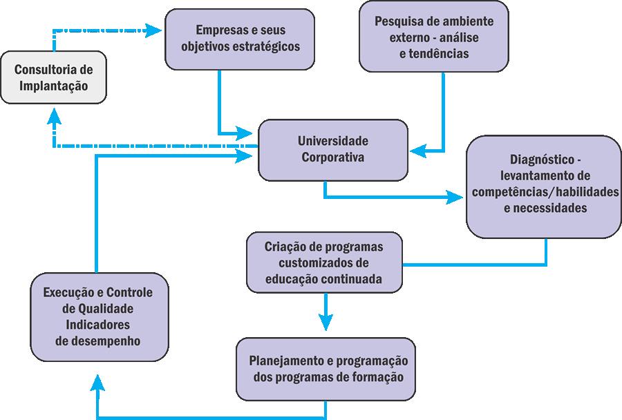 universidade-corporativa_1